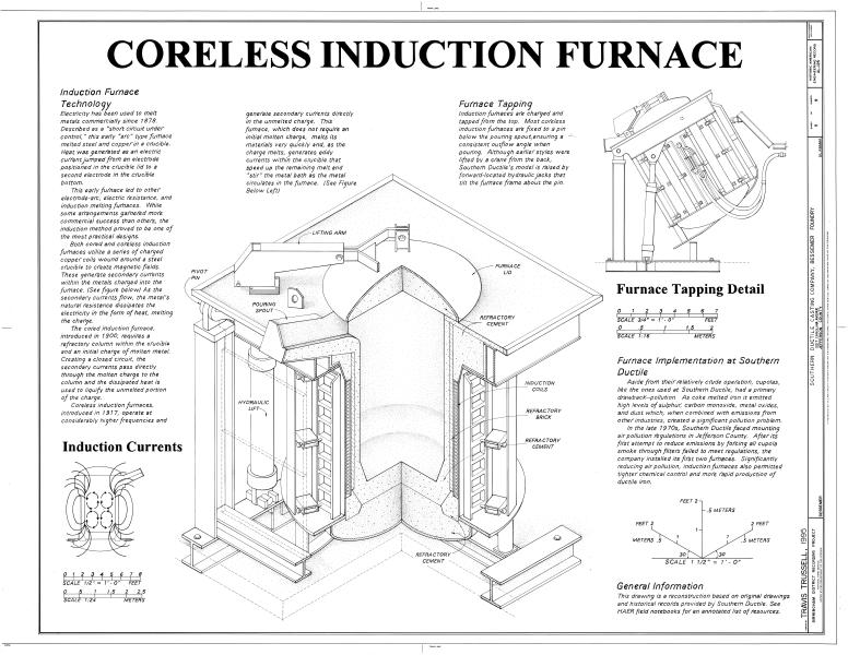 CORELESS INDUCTION FURNACE PDF