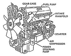 List of United States Army tactical truck engines
