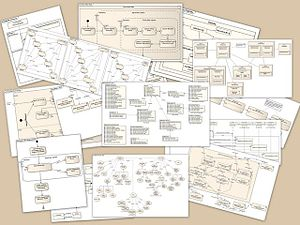 A collage of UML diagrams including use case d...