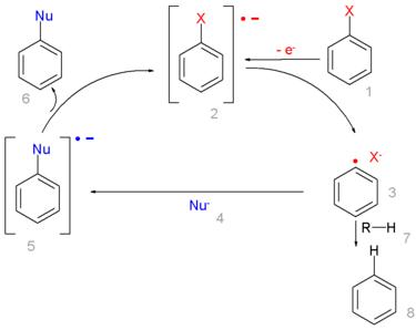 Nukleofiilinen aromaattinen substituutio