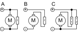 Excitation (magnetic)