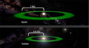 Comparison of the habitable zone of 40 Eridani...