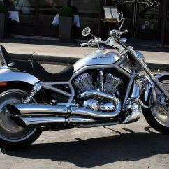 Harley Davidson Video Sony Cdx L350 Wiring Diagram V Rod  Wikipédia