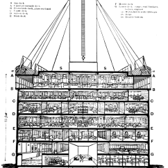 Ocean Floor Diagram Drawing 1971 Chevelle Dash Wiring First Class Facilities Of The Rms Titanic Wikipedia