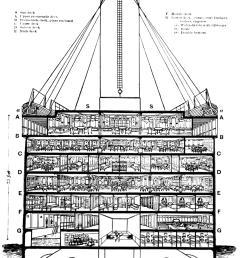 titanic boat diagram [ 1200 x 1788 Pixel ]