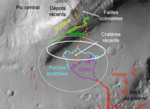 English: Crater Gale the landing site of the r...