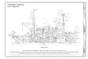 File:1983 Configuration, Main Deck, First Platform
