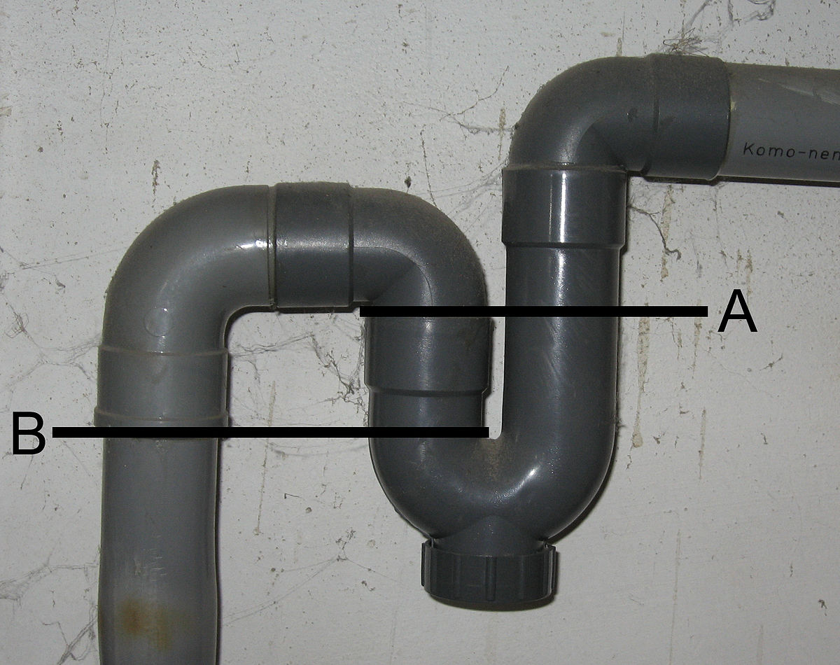 kitchen drain cabinets greenville sc trap plumbing wikipedia
