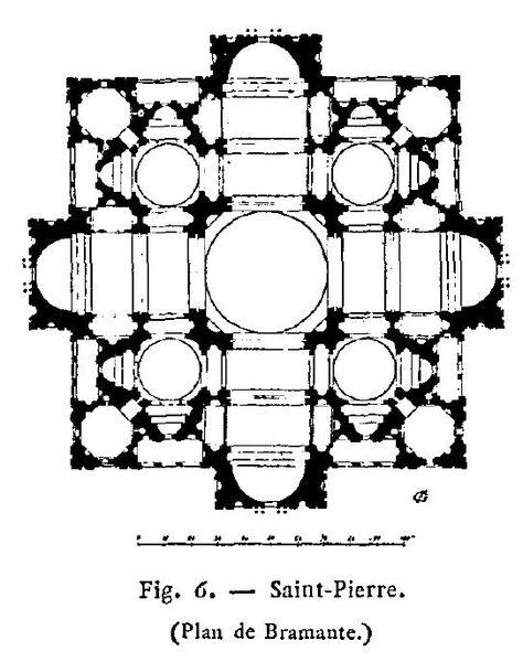 Plan centralny bazyliki św. Piotra w Watykanie - plan Bramantego
