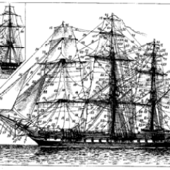Parts Of A Pirate Ship Diagram Carrier Split Ac Wiring Sail Plan - Wikipedia