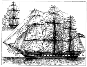 parts of a pirate ship diagram carrier chiller wiring sail plan - wikipedia