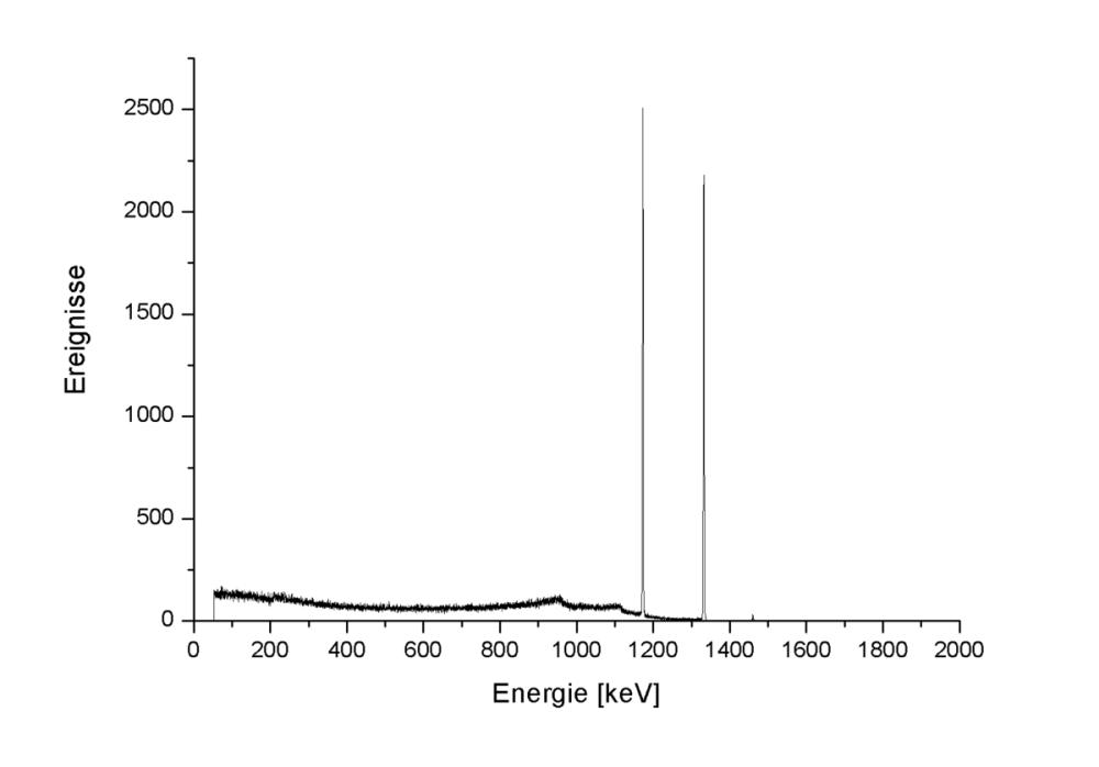 medium resolution of dual radio wiring diagram 20 way