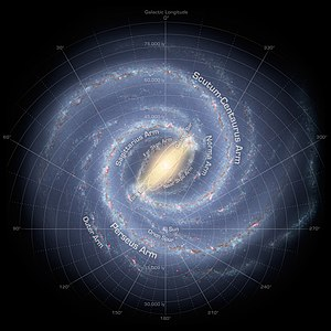 Artist's conception of the spiral structure of...