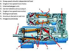 Nikola Tesla Invention Of Ac Motor Tesla Free Energy