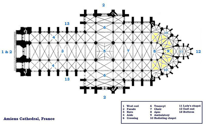 cathedral architecture gothic arches diagram telect fuse panel wiring art and p serenbetz file amiens floorplan jpg