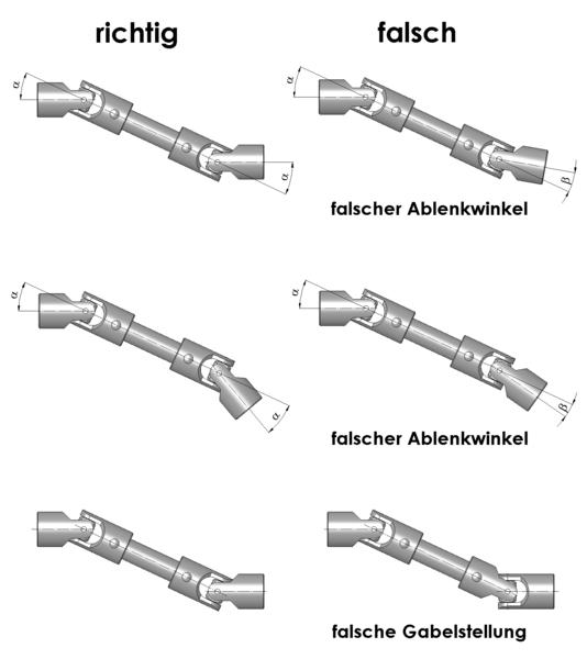 File:Cardan-joint intermediate-shaft contrasting