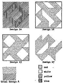 Test des cubes de Kohs — Wikipédia