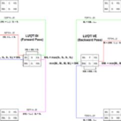 Precedence Diagram Method Project Management Parrot Mki9200 Installation Wiring Wikipedia