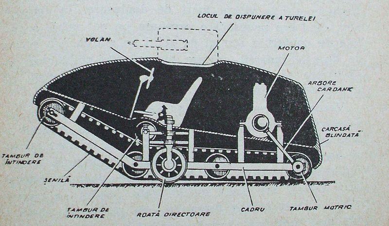 Файл:Vezdekhod diagram.jpg