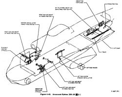 Diagram of HH-3E w/ M60D machine guns fitted to the three