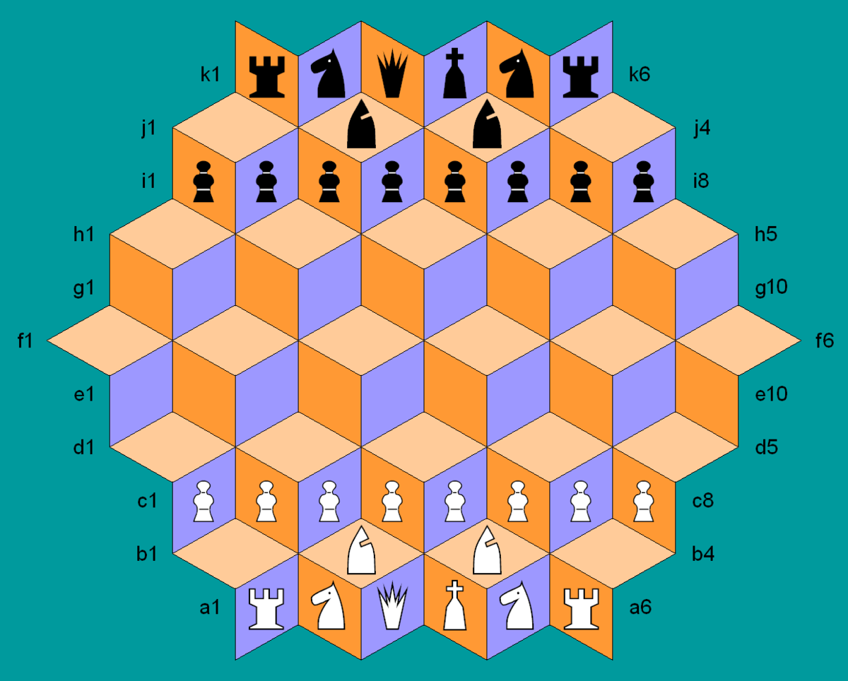 chess board setup diagram porsche 911 radio wiring rhombic wikipedia