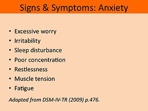 English: Signs & Symptoms of Anxiety