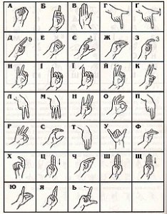 Chart of letters in the ukrainian manual alphabet with cyrillic script equivalents also sign language wikipedia rh enpedia