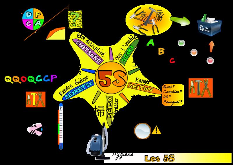 Archivo:Carte 5S.png