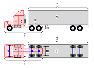Conventional 18-wheeler Semi-Trailer Truck diagram