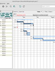 The main window of ganttproject showing gantt chart sample project also wikiwand rh