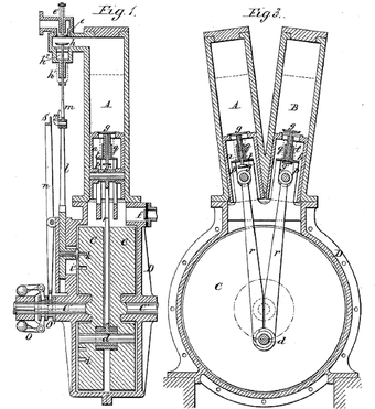 Gottlieb Daimler's 1889 V-twin engine