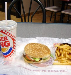 proces flow diagram burger king [ 1200 x 900 Pixel ]