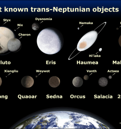 venn diagram of star and planet [ 1200 x 871 Pixel ]