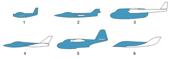 baja ringan wikipedia badan (pesawat terbang) - bahasa indonesia ...