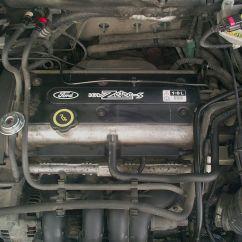 Ford Focus Zetec Engine Diagram Motor Wiring Diagrams Single Phase Wikipedia