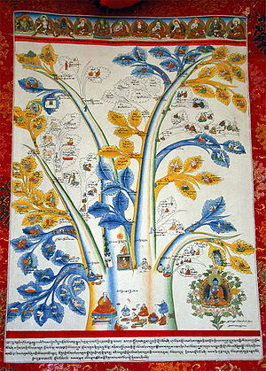 A Medical Thangka - Root of Treatment