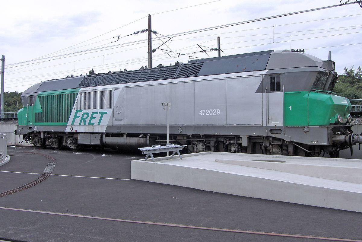 SNCF Class CC 72000 - Wikipedia