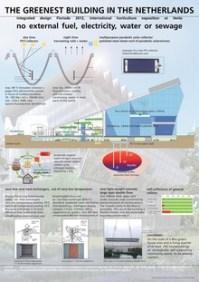 Sustainable design - Wikipedia