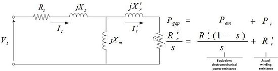 3 Phase Induction Motor Control Circuit Diagram