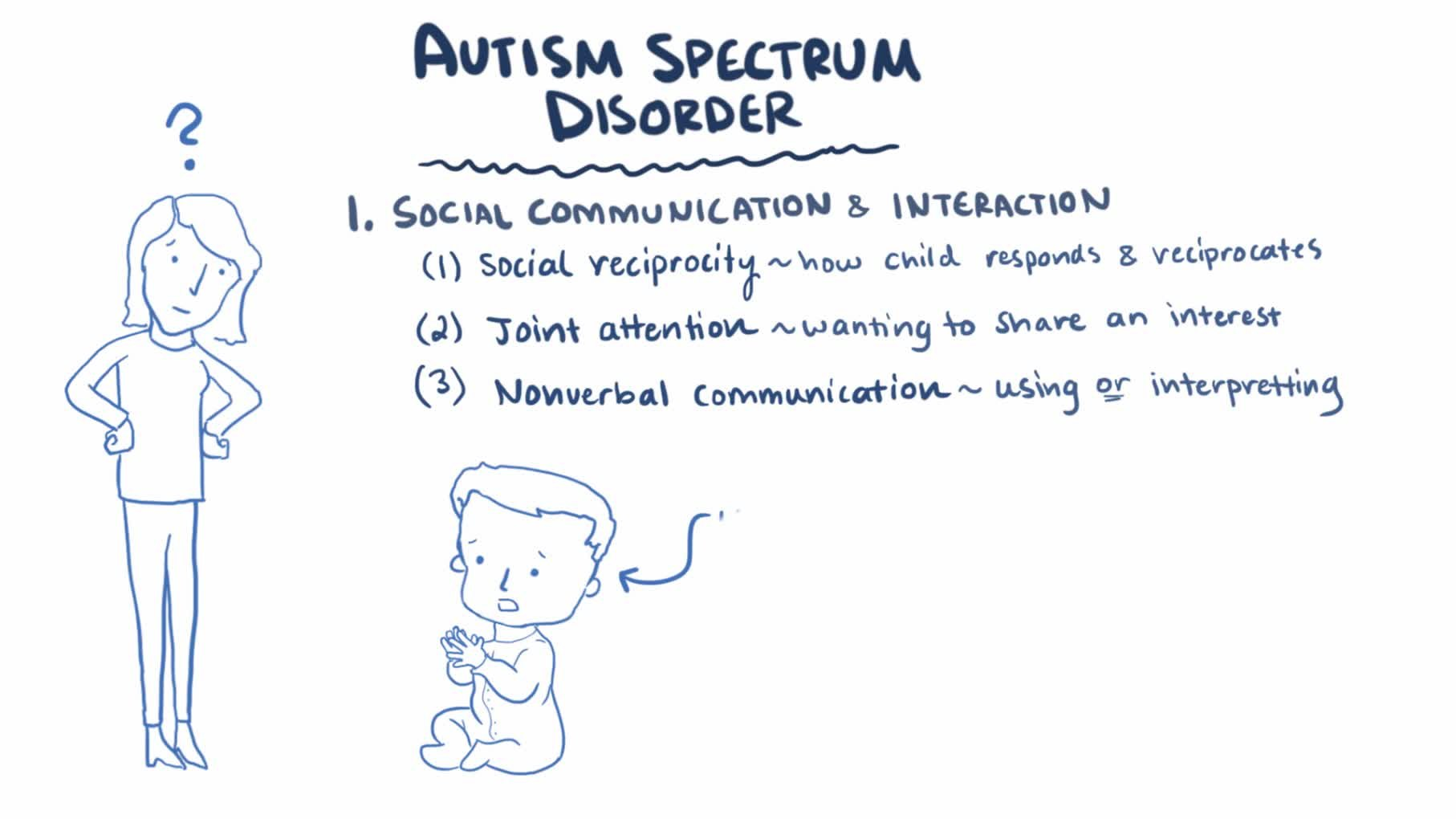 File Autism Spectrum Disorder Video Webm
