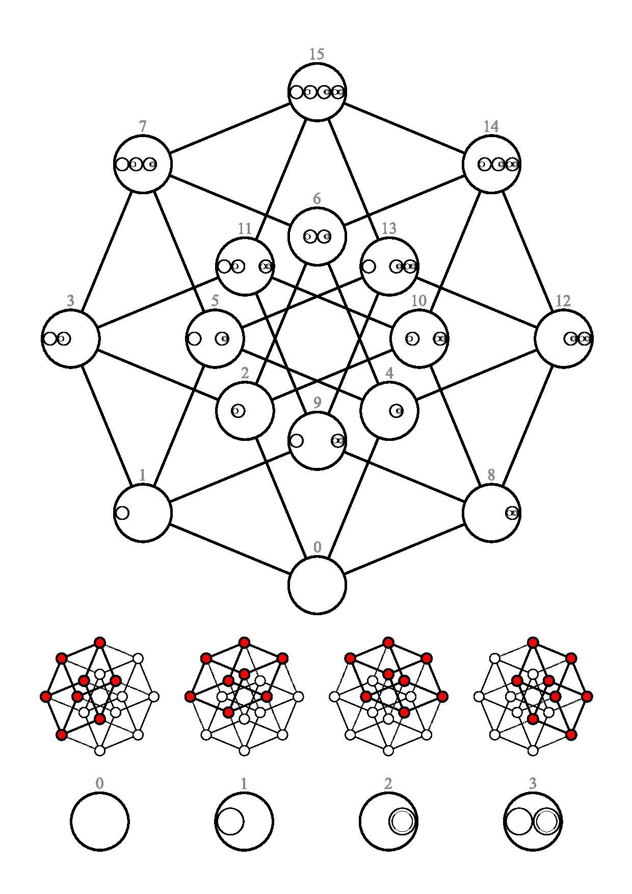 File Nested Set V4 Elements In Hasse Diagram