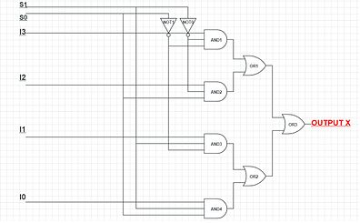 simple 3 way switch wiring diagram 4 pin round trailer connector multiplexer wikipedia 1 mux circuit using input and other gates