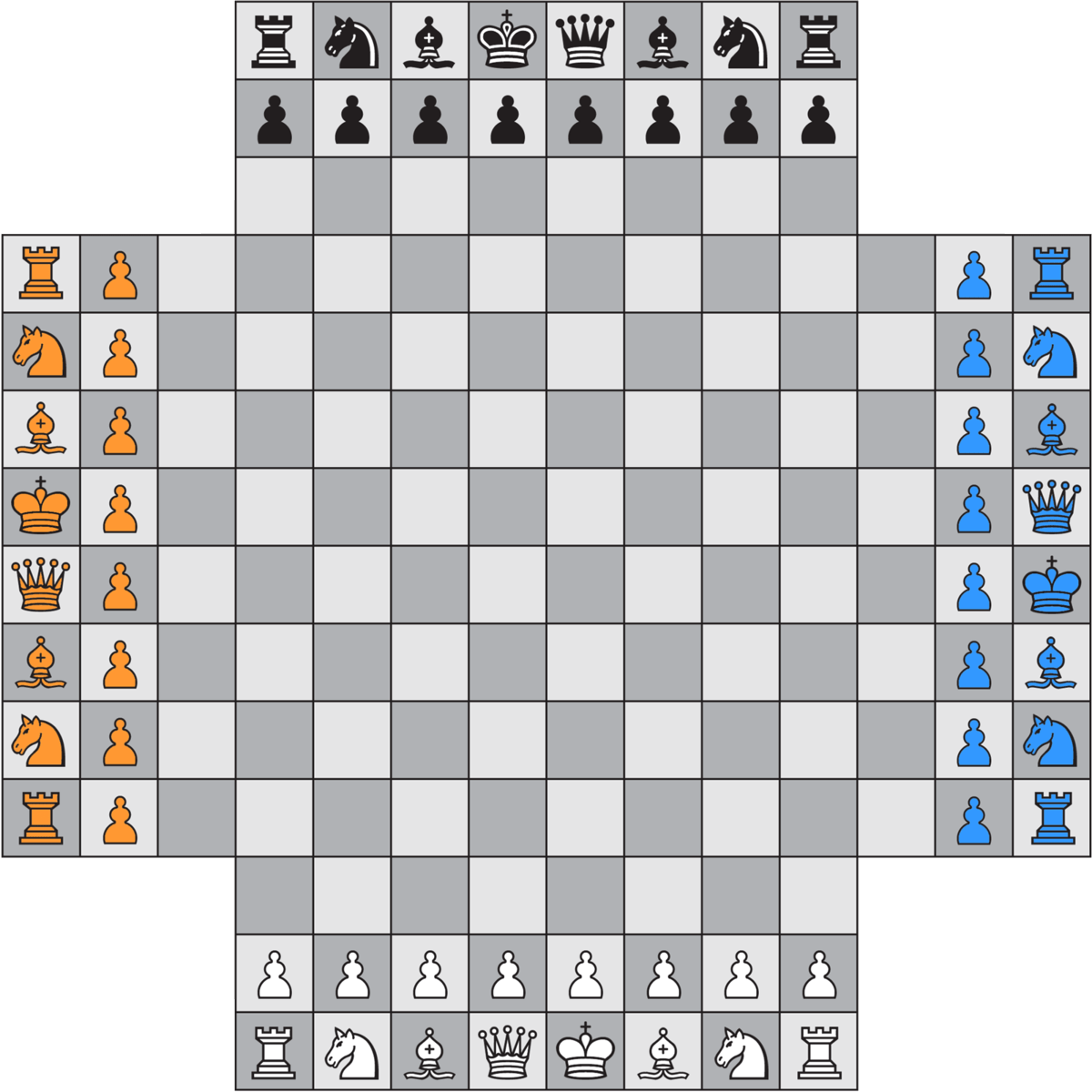 4 way chess online mcb board wiring diagram four player wikipedia