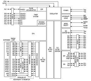 Motorola 68040  WikiVisually