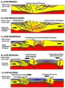Pangaea  Wikipedia