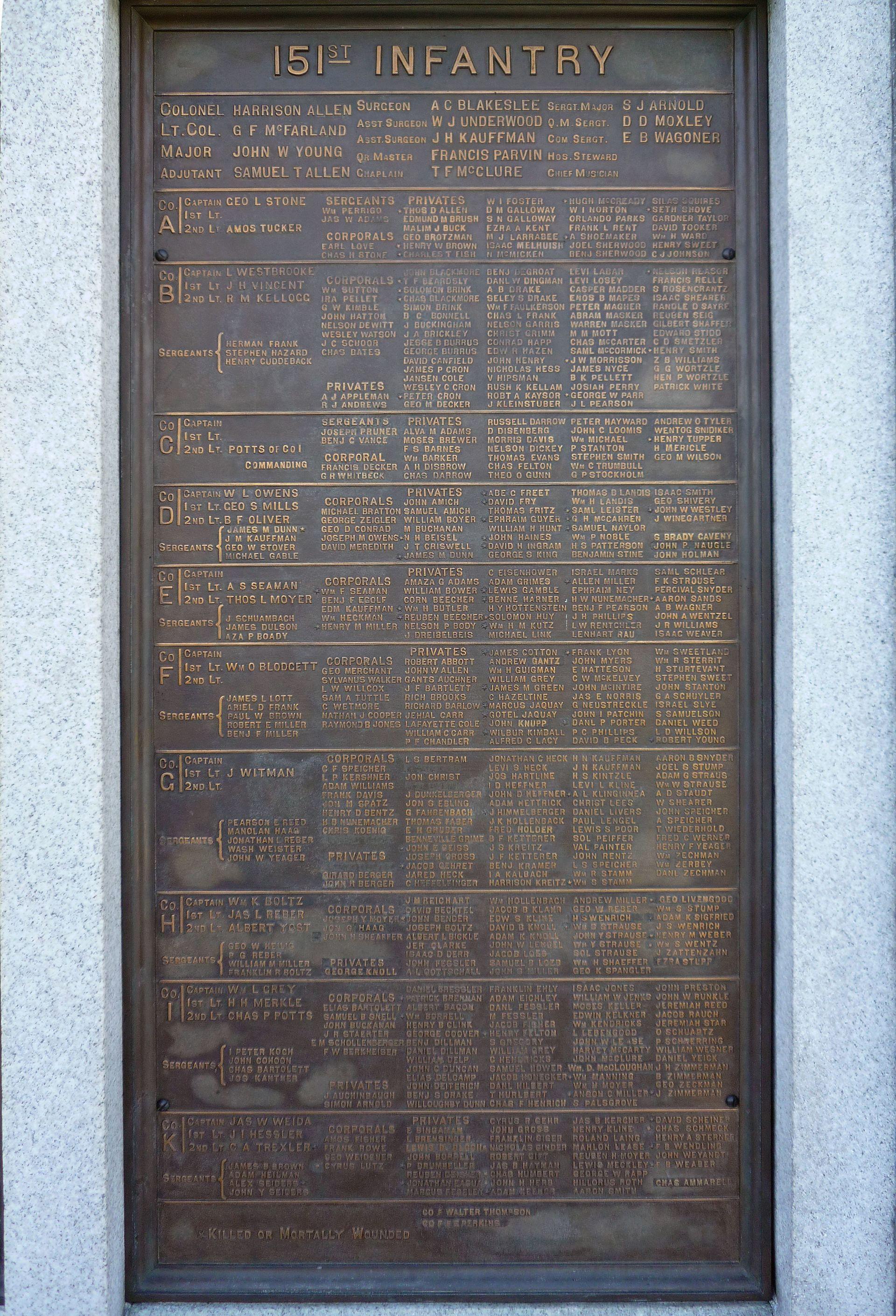 151st Pennsylvania Infantry Wikipedia