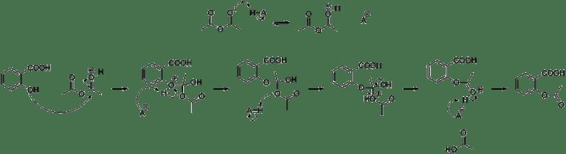 Asetilasi asam salisilat, MEKANISME