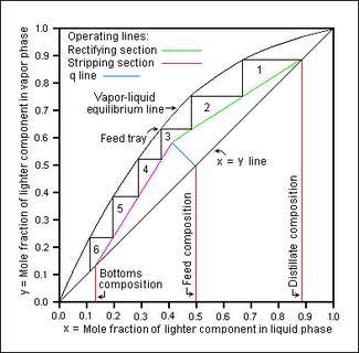 Oil Field Heatertreater Diagram, Oil, Free Engine Image