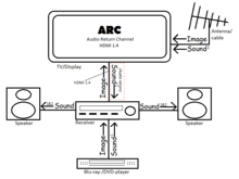 hdmi setup diagram interconnected smoke alarms wiring uk wikipedia