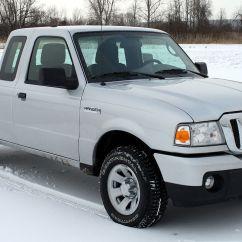 1996 Toyota Land Cruiser Wiring Diagram John Deere 1050 Ford Ranger (americas) - Wikipedia